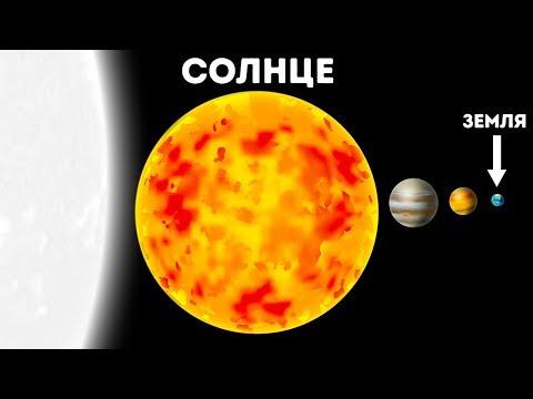 Сравнение планет, звезд