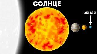 Сравнение планет, звезд и галактик