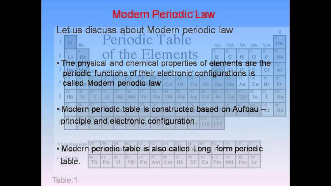 Modern periodic law youtube modern periodic law urtaz Choice Image