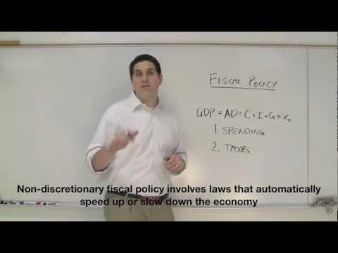 "Macro 3.7- Fiscal Policy: Non-discretionary vs Discretionary ""AP Macro"""