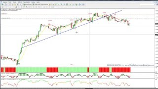 Bonsai Forex Pro - Trading System para Forex e OB 100% GRATIS