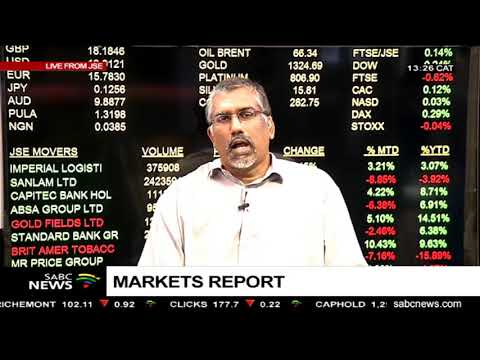 Markets report and analysis: 21 February 2019