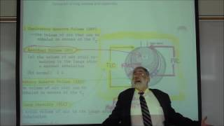 RESPIRATORY PHYSIOLOGY; SPIROMETRY; MEASUREMENT OF LUNG VOLUMES by Professor Fink