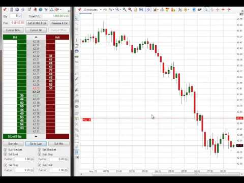 Day Trading Using The Most Accurate System $2,160