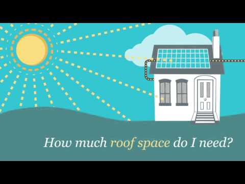 How Do Solar Panels Work Animation