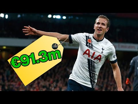Top 20 Most Valuable Footballers 2016