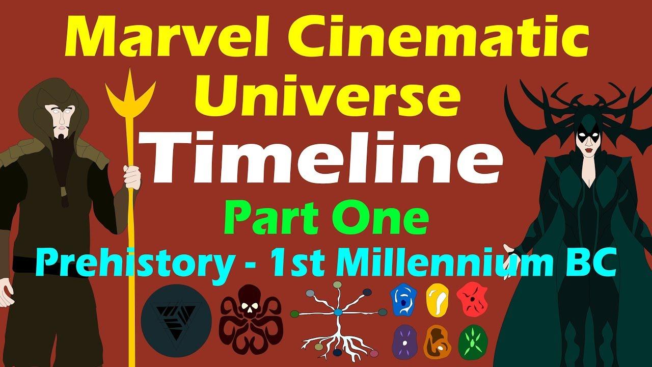 Marvel Cinematic Universe Timeline Part 1 Updated Youtube