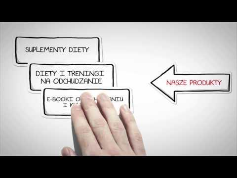 Program Partnerski Clerity 50% Wiecznej Prowizji