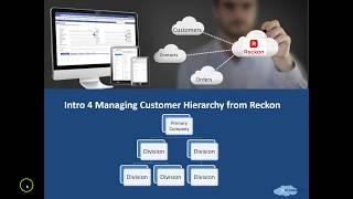 Intro 4 on managing Customer Hierarchy From Reckon to CreataCRM