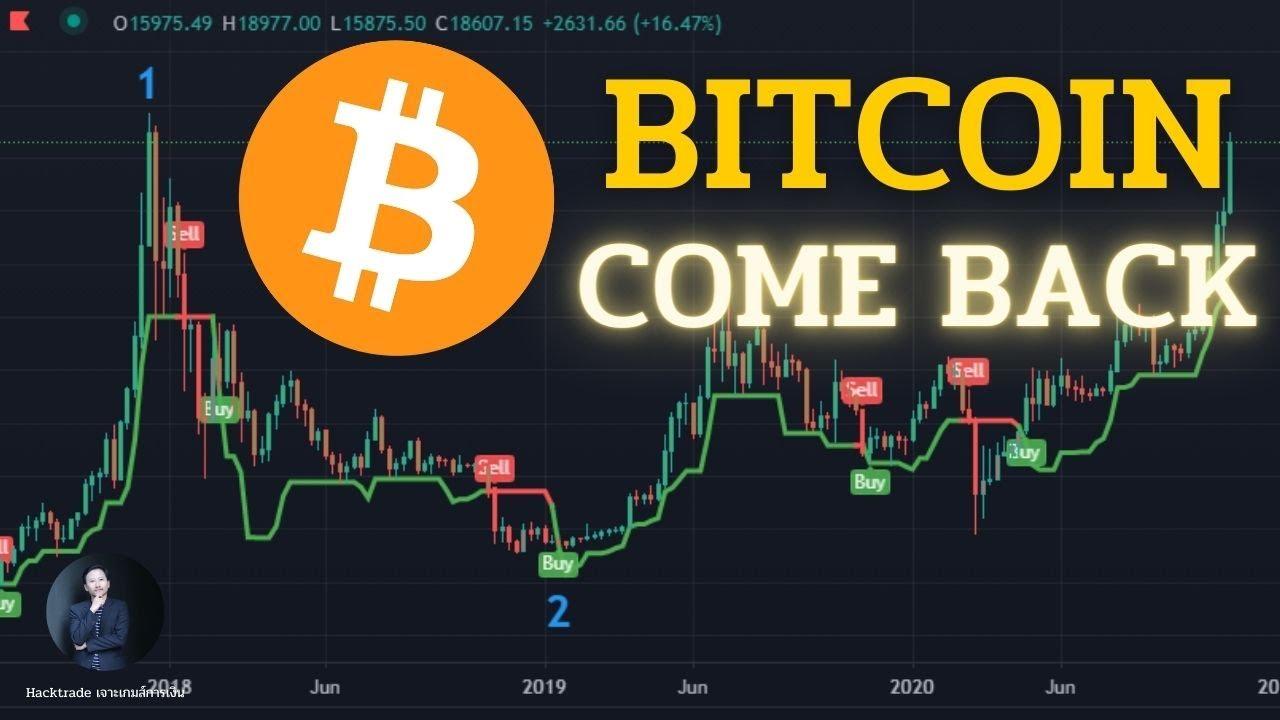 pomoć u trgovini kriptovalutama uložite 100 evra bitcoina
