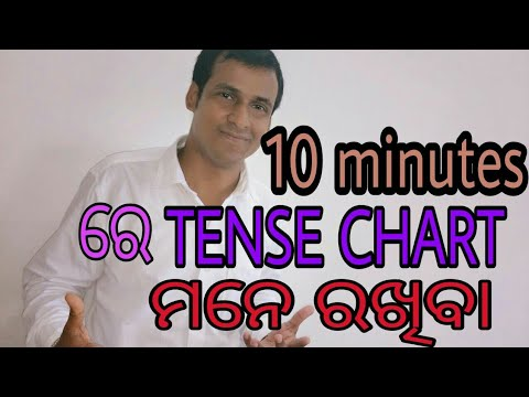 Download Tense Chart Remember in 10 minutes in odia: Learn Basic English Grammar