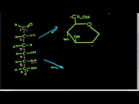 alpha and beta glucose