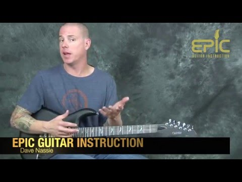 Learn Europe The Final Countdown guitar song lesson complete with chords lead solo rhythms