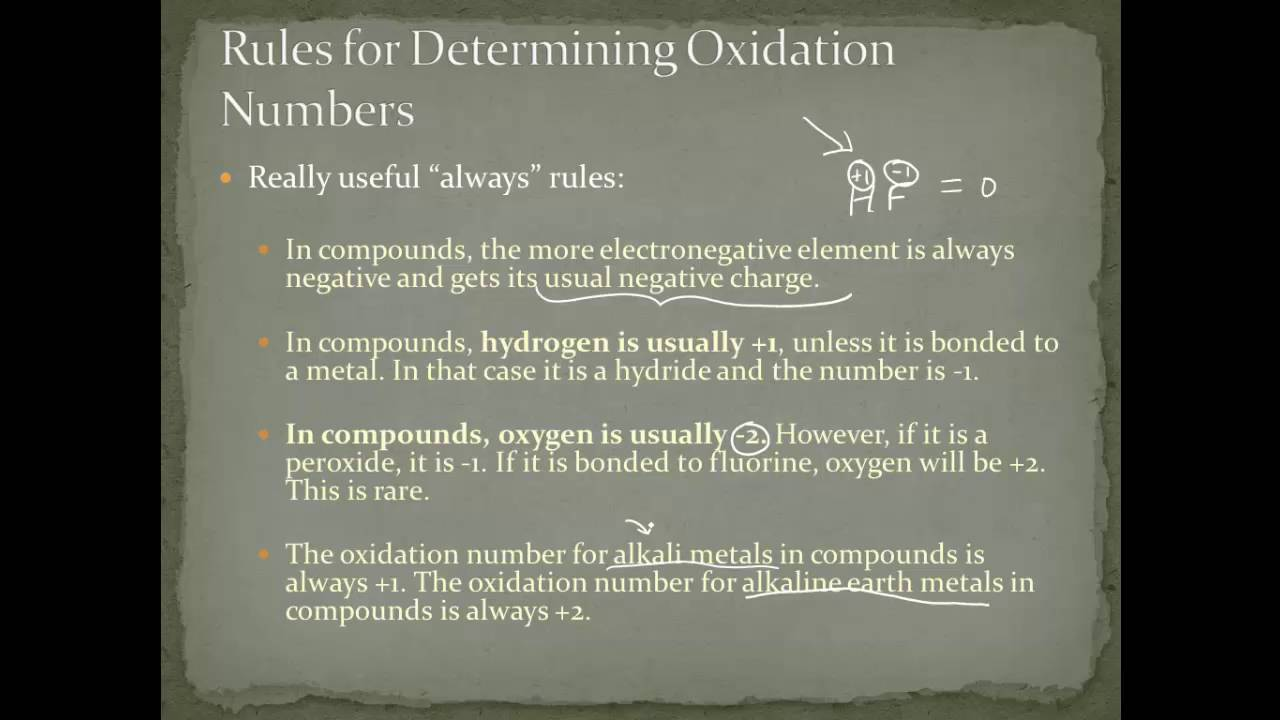 How to assign oxidation number