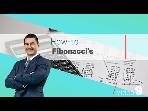 How-to Fibonacci Retracement  Tutorial