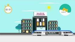 Le projet Ligne Nouvelle Provence Côte d'Azur en concertation publique (Priorité 1)