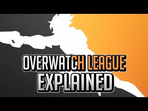 Overwatch eSports EXPLAINED