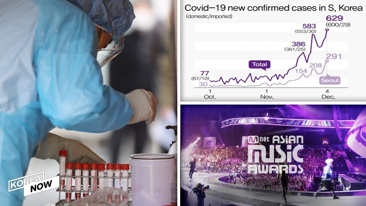 Virus cases at 9 month-high after Suneung/ K-quarantine approved by ISO / MAMA coming soon