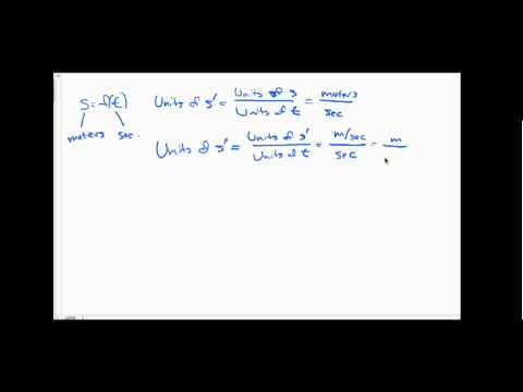 Units of measurement and the units of a derivative