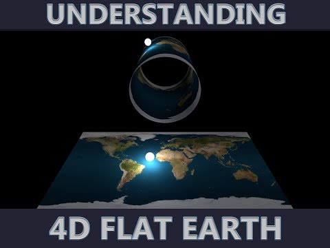 FLAT EARTH TRUTH - 4D Explained and Illustrated. thumbnail