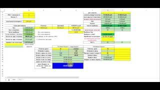 Схема рассчета рентабельности оффера(аутсорсинг для интернет магазина Dvad http://vk.com/dvad_outsource., 2015-11-17T22:14:05.000Z)