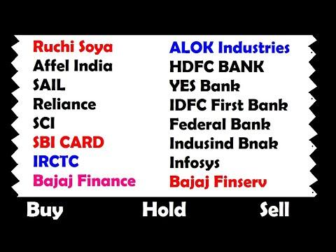 Bajaj Finance, Affel India, Ruchi Soya, Reliance, SBI CARD, IRCTC, Alok Industries, HDFC BANK, Infy