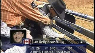 Kelly Armstrong 87 on Honkey Cat 2003 Greensboro