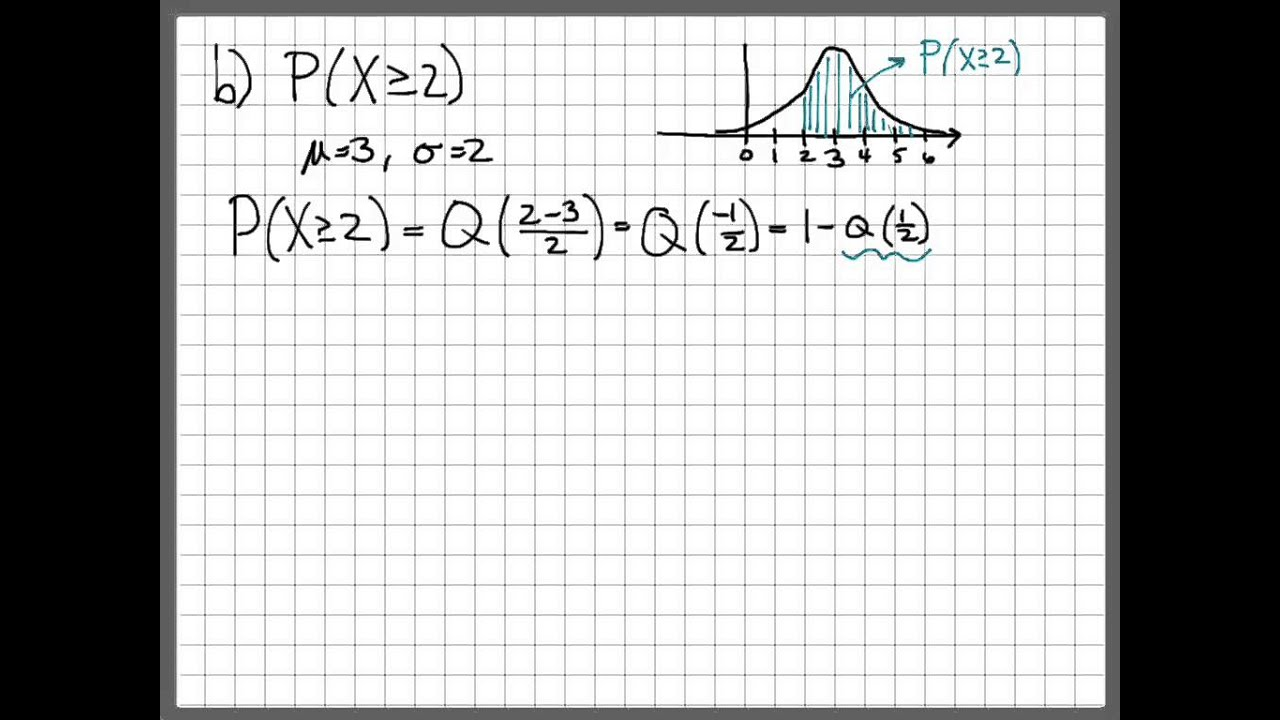 Fundamentals of probability theory 10 12 gaussian pdf for Q table probability