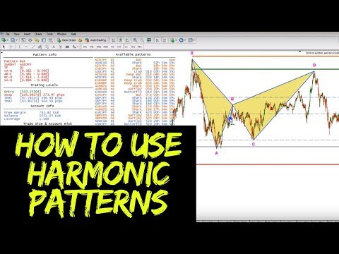 How Best To Use Harmonic Patterns In Forex 👍
