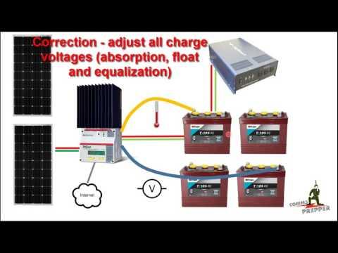 Off Grid Solar Power Oversight (inverter over-voltage)
