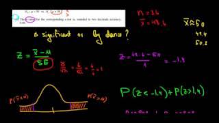 STATISTICS I One Sample Z-Test