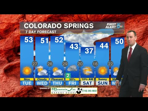 Tuesday Forecast: Another gorgeous southern Colorado day!