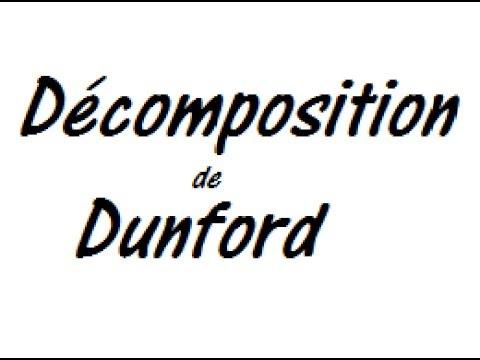 Décomposition de Dunford