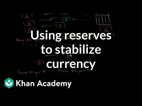 Using reserves to stabilize currency | Foreign exchange and trade | Macroeconomics | Khan Academy