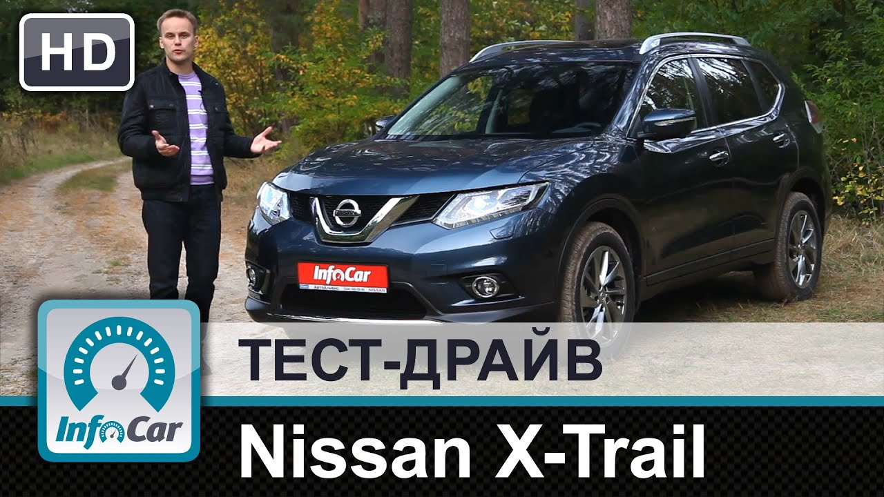 Від компактного міського автомобіля до динамічного кросовера nissan представляє вам свій передовий модельний ряд. Дізнайтеся більше про нові автомобілі juke, qashqai, x-trail.