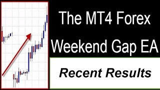 100 Percent success since changing the trading approach to trading the Forex Weekend Gap MT4 EA