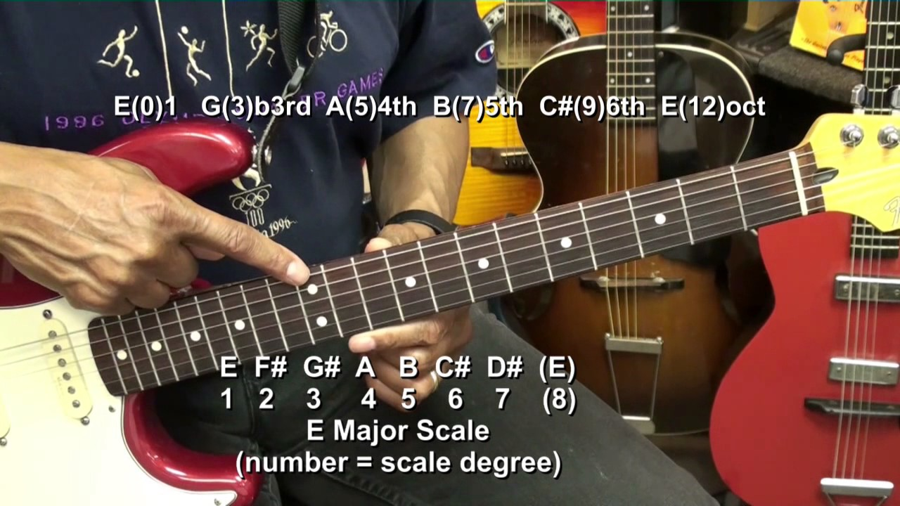What Does Fret Mean : what are fret markers for guitar dot markers tutorial lesson ericblackmonguitar youtube ~ Hamham.info Haus und Dekorationen