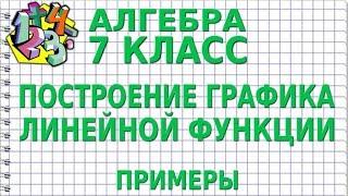 ПОСТРОЕНИЕ ГРАФИКА ЛИНЕЙНОЙ ФУНКЦИИ.  Примеры   АЛГЕБРА 7 класс