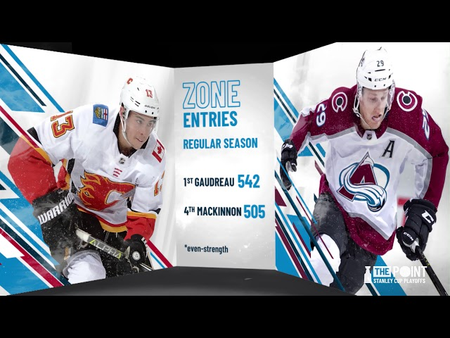 Not all Zone Entries are Created Equal: Gaudreau vs MacKinnon