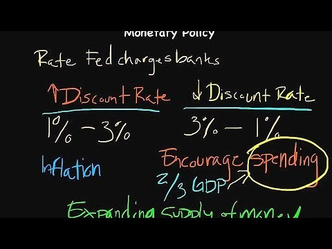 How the Discount Rate is Used to Manage Monetary Policy | Episode 45