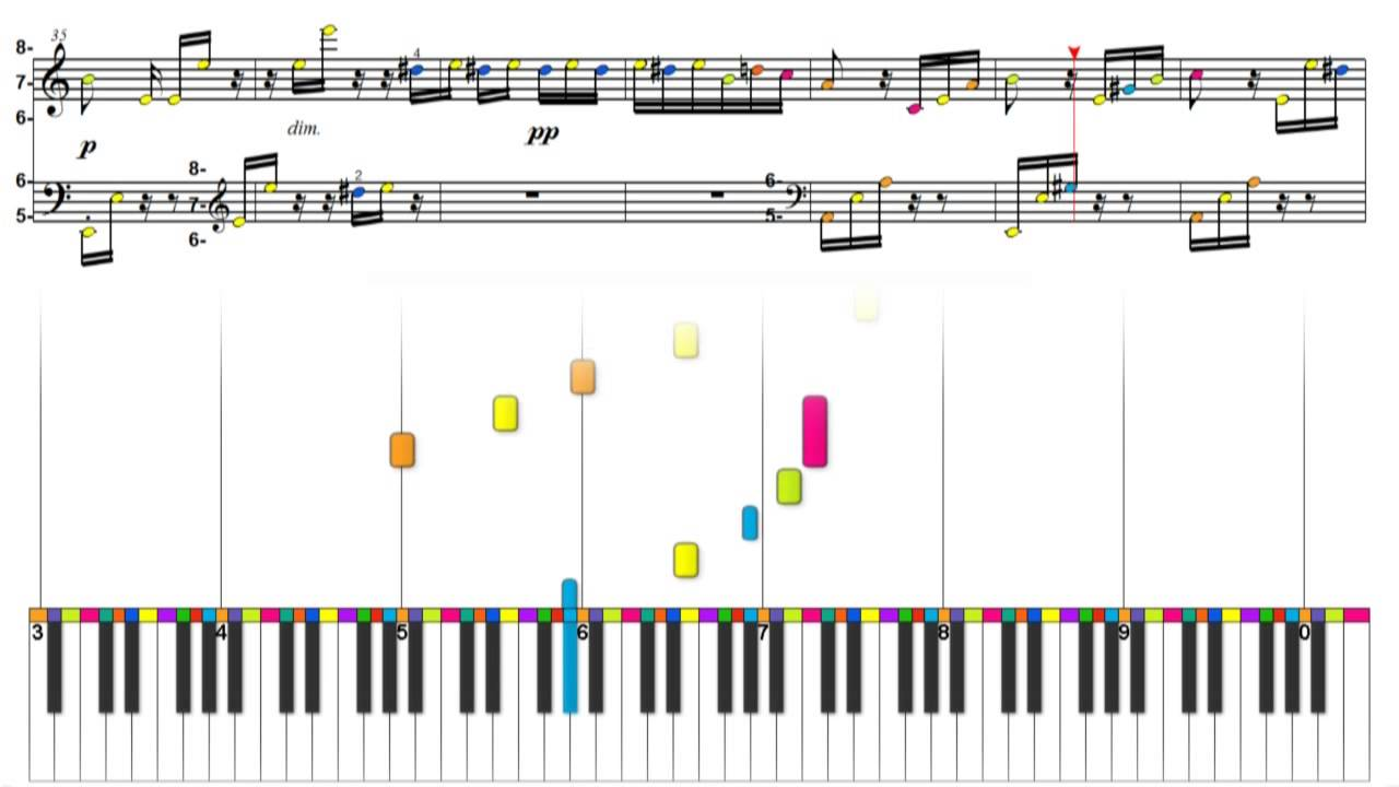 Fur Elise Beethoven Color Wheel Theory And The Music Circle Of