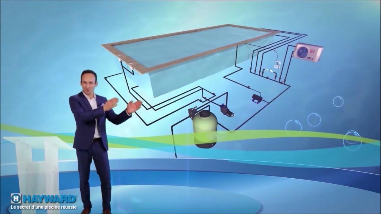 Tc piscines fonctionnement d 39 une filtration de piscine - Fonctionnement filtre a sable piscine ...