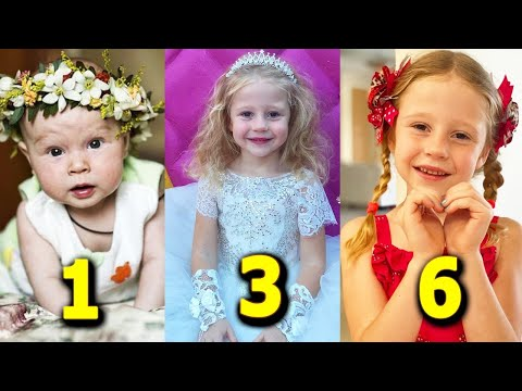 Like Nastya (Like Nastya Show ) Transformation - From 0 To 6 Years Old