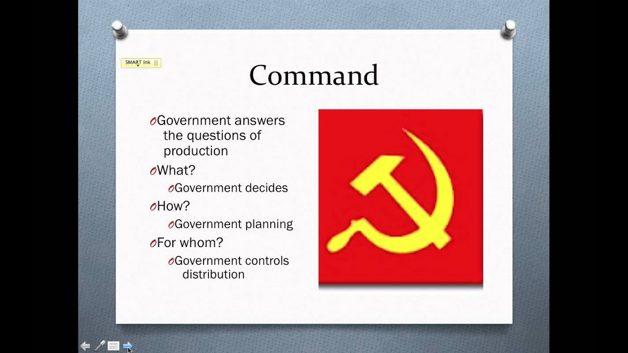 Types of Economic Systems - YouTube