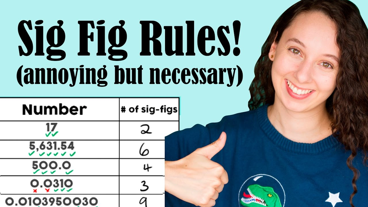 Sig Fig Rules Significant Figures Rules And Examples Youtube