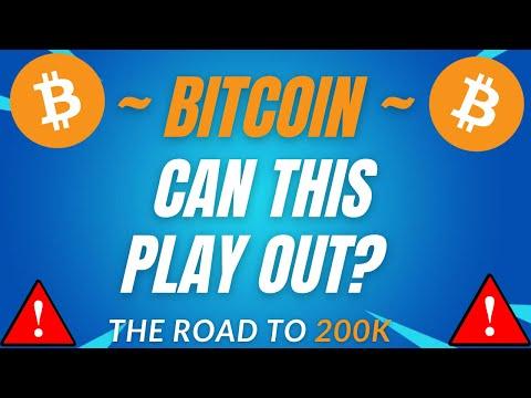 DAILY UPDATE! - BTC PRICE PREDICTION - SHOULD I BUY BTC - BITCOIN FORECAST 200K BTC