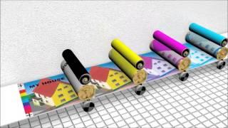 Принцип офсетной печати(Что такое офсетная печать?, 2013-12-11T13:49:23.000Z)