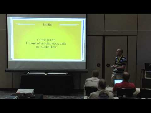 Testing with SIPP - AstriCon 2014