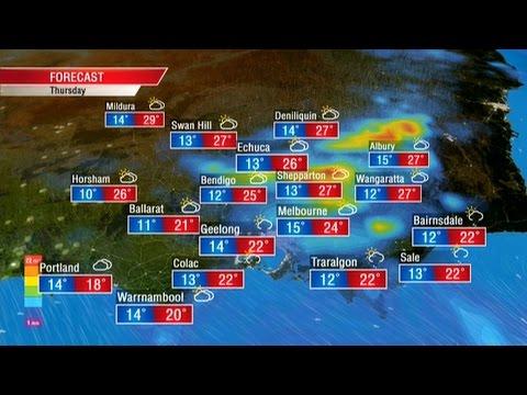 Ballarat weather report