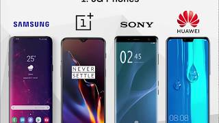 Top 5 smartphone  innovations expected in 2019
